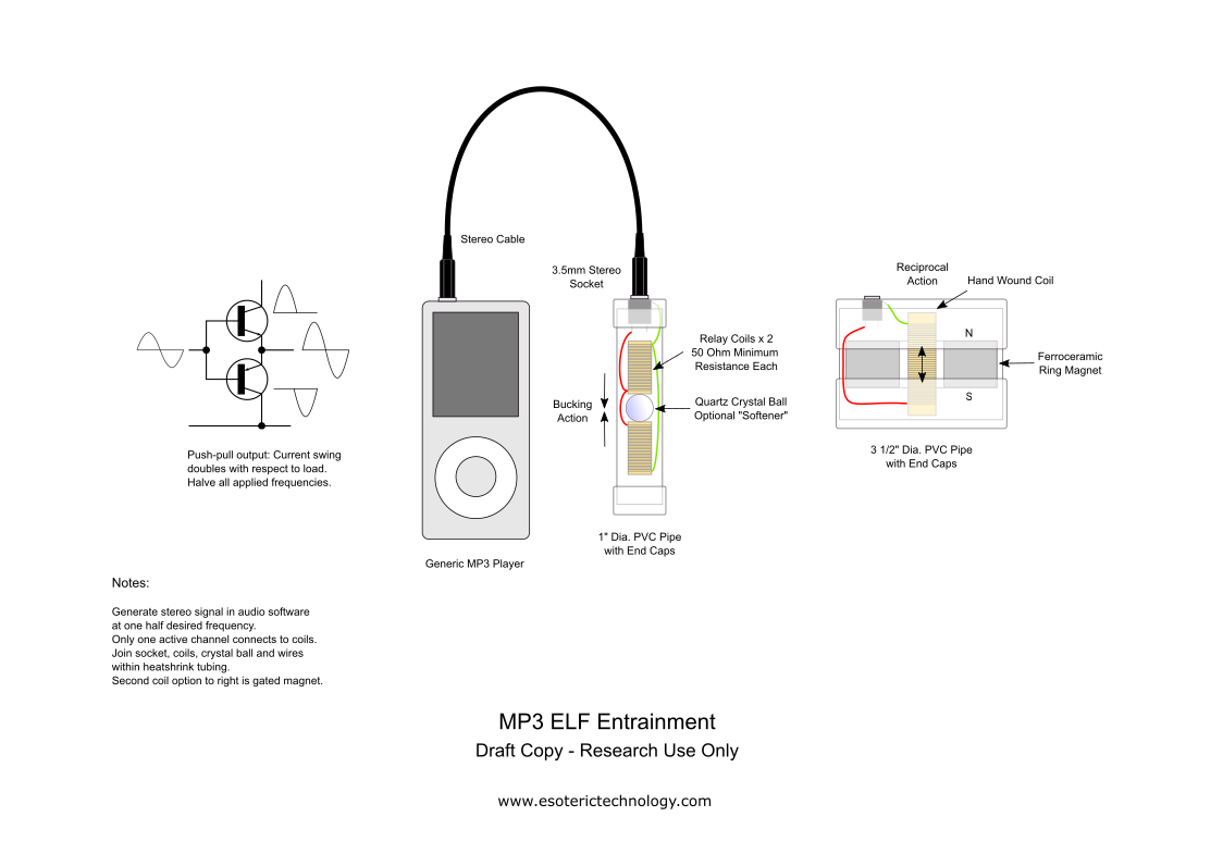 Diagram of MP3 player for ELF entrainmment