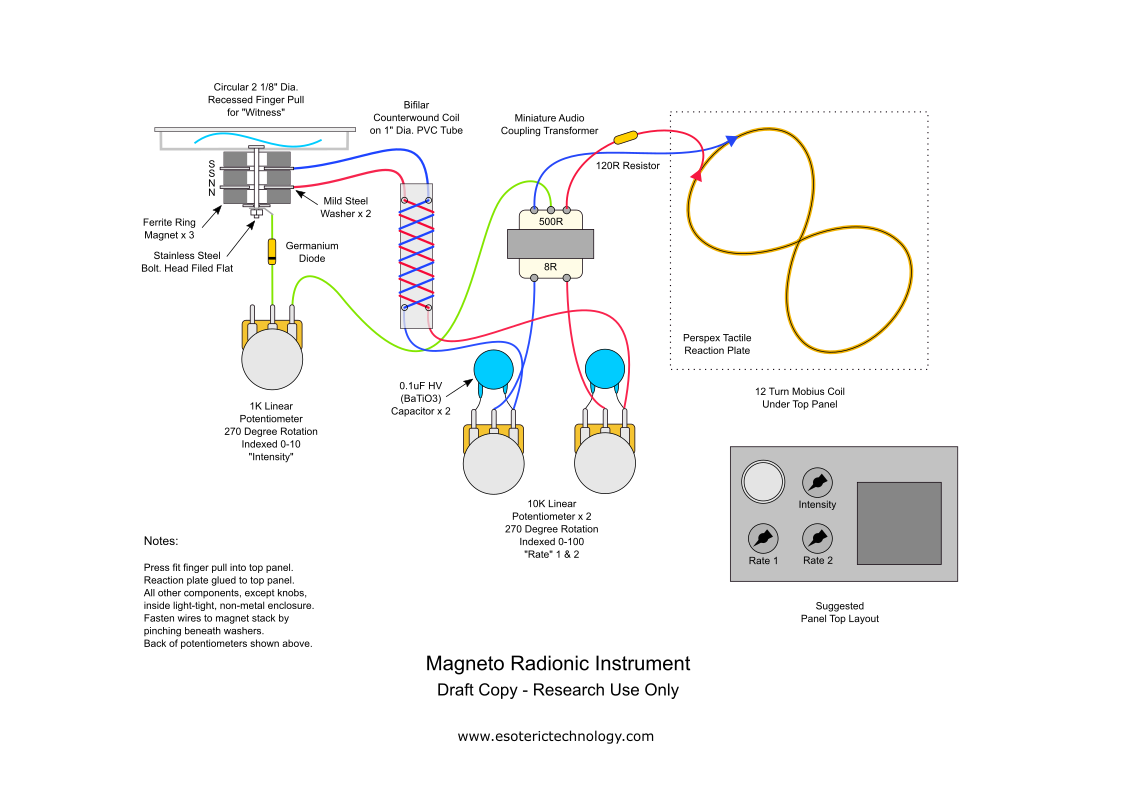 Diagram of magneto radionic instrument