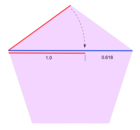 Phi ratio pentagon diagram