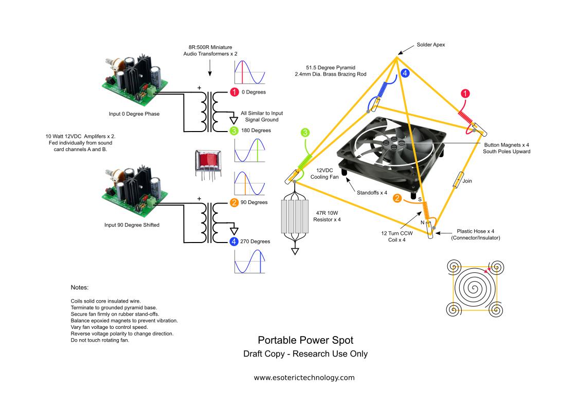Portable Power Spot