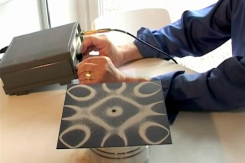 cymatic standing waves