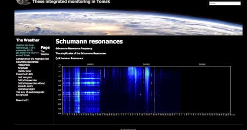 schumann resonances spectrogram