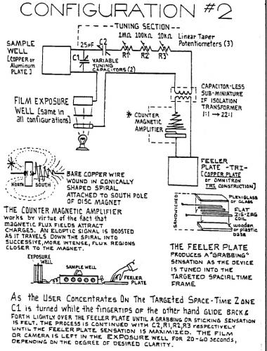time camera diagram